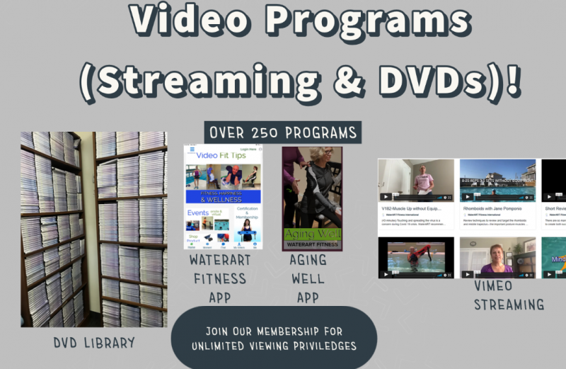 WaterART's Video Library